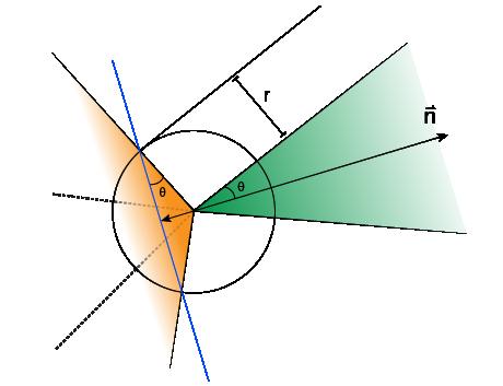 Sphere-cone intersection schematic.