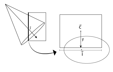 Sketch of aabb cone intersection.